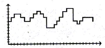 Character analysis essay elementary life
